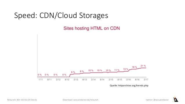 Speed: CDN/Cloud Storages Relaunch: 80+ SEO & UX Checks Download: seouxindainer.de/relaunch twitter: @seouxindianer Quelle...