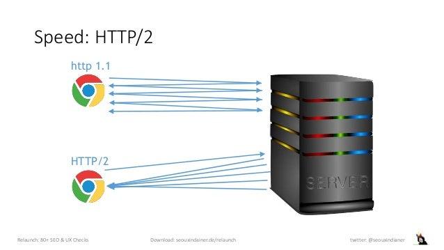 Speed: HTTP/2 Relaunch: 80+ SEO & UX Checks Download: seouxindainer.de/relaunch twitter: @seouxindianer http 1.1 HTTP/2