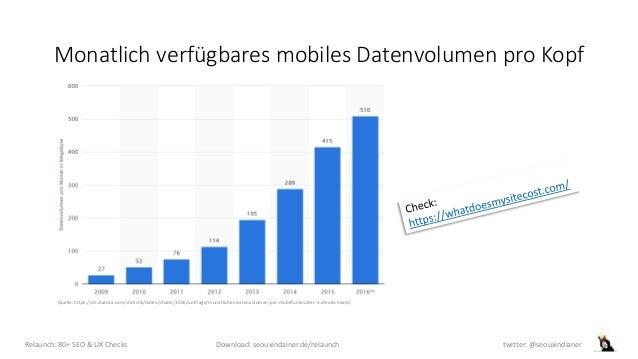 Relaunch: 80+ SEO & UX Checks Download: seouxindainer.de/relaunch twitter: @seouxindianer Monatlich verfügbares mobiles Da...