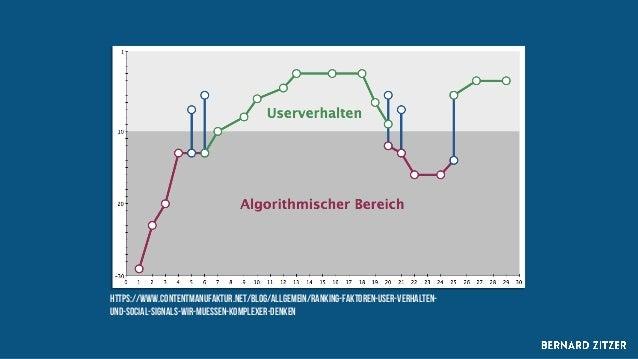 https://www.contentmanufaktur.net/blog/allgemein/ranking-faktoren-user-verhalten- und-social-signals-wir-muessen-komplexer...