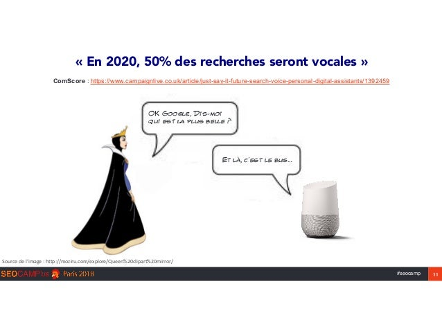 #seocamp 11 «En 2020, 50% des recherches seront vocales» ComScore : https://www.campaignlive.co.uk/article/just-say-it-f...