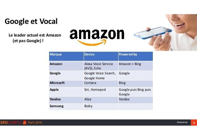 #seocamp 16 GoogleetVocal  LeleaderactuelestAmazon (etpasGoogle)! Marque Device Poweredby Amazon AlexaV...
