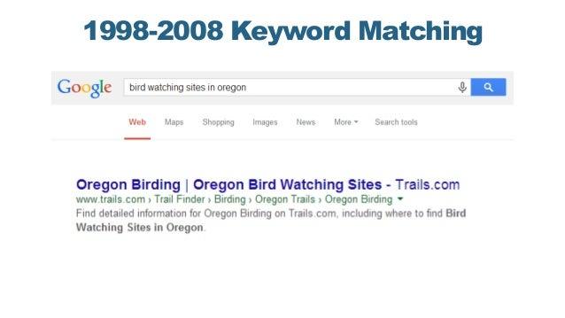 1998-2008 Keyword Matching