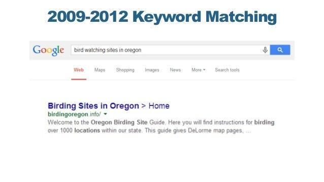 2009-2012 Keyword Matching