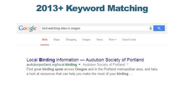 2013+ Keyword Matching