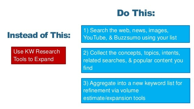 Use KW Research Tools to Expand Instead of This: Do This: 1) Search the web, news, images, YouTube, & Buzzsumo using your ...