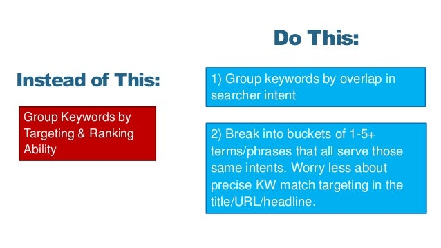 Group Keywords by Targeting & Ranking Ability Instead of This: Do This: 1) Group keywords by overlap in searcher intent 2)...
