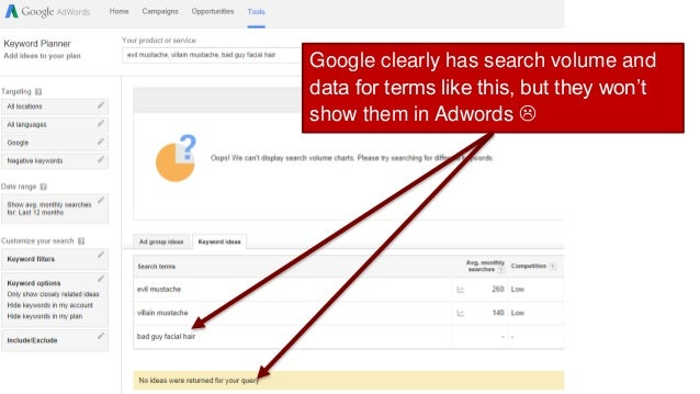 Google clearly has search volume and data for terms like this, but they won't show them in Adwords 