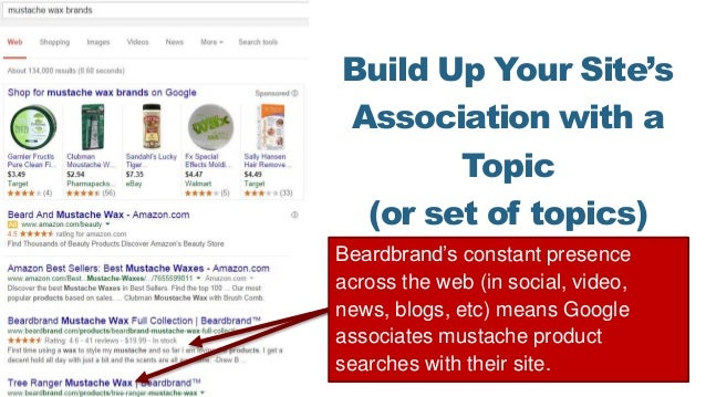 Build Up Your Site's Association with a Topic (or set of topics) Beardbrand's constant presence across the web (in social,...