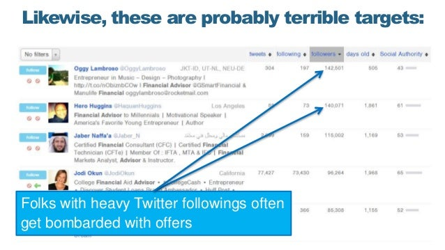 Likewise, these are probably terrible targets: Folks with heavy Twitter followings often get bombarded with offers