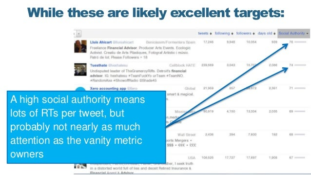While these are likely excellent targets: A high social authority means lots of RTs per tweet, but probably not nearly as ...