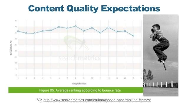 Content Quality Expectations Via http://www.searchmetrics.com/en/knowledge-base/ranking-factors/