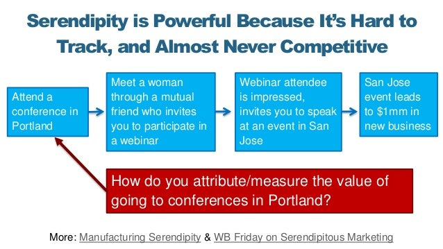 More: Manufacturing Serendipity & WB Friday on Serendipitous Marketing Serendipity is Powerful Because It's Hard to Track,...