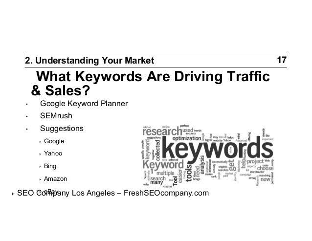 2. Understanding Your Market  What Keywords Are Driving Traffic & Sales? •  Google Keyword Planner  •  SEMrush  •  Sugg...