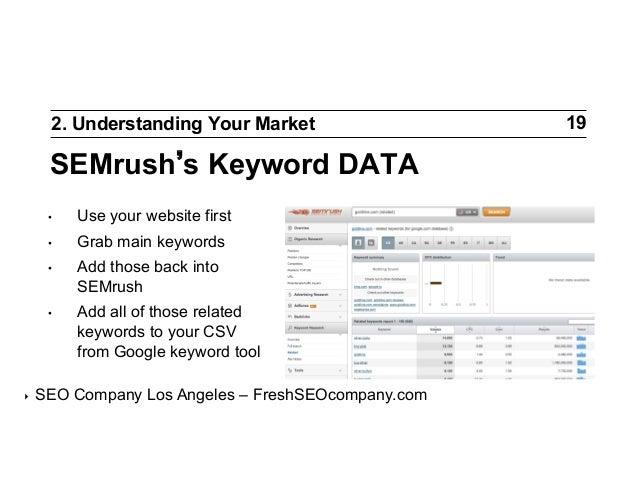 2. Understanding Your Market  SEMrush s Keyword DATA • •  Grab main keywords  •  Add those back into SEMrush  •  ‣  U...