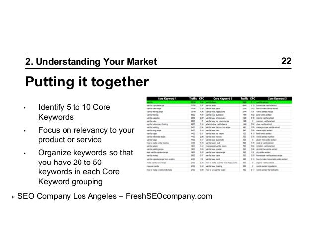 2. Understanding Your Market  Putting it together •  •  Focus on relevancy to your product or service  •  ‣  Identify ...
