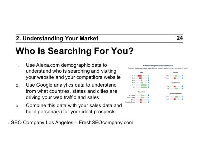 2. Understanding Your Market  Who Is Searching For You? 1.  2.  Use Google analytics data to understand from what countr...