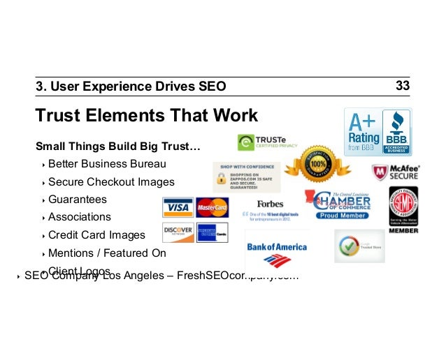 3. User Experience Drives SEO  Trust Elements That Work Small Things Build Big Trust… ‣ Better  Business Bureau  ‣ Secur...