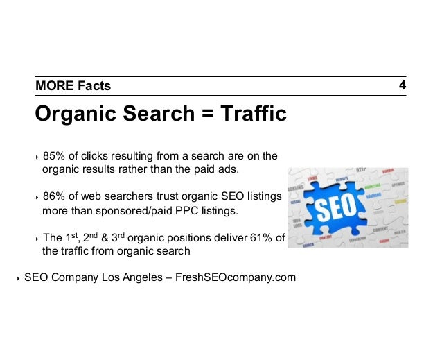 MORE Facts  Organic Search = Traffic ‣  ‣  86% of web searchers trust organic SEO listings more than sponsored/paid PPC ...