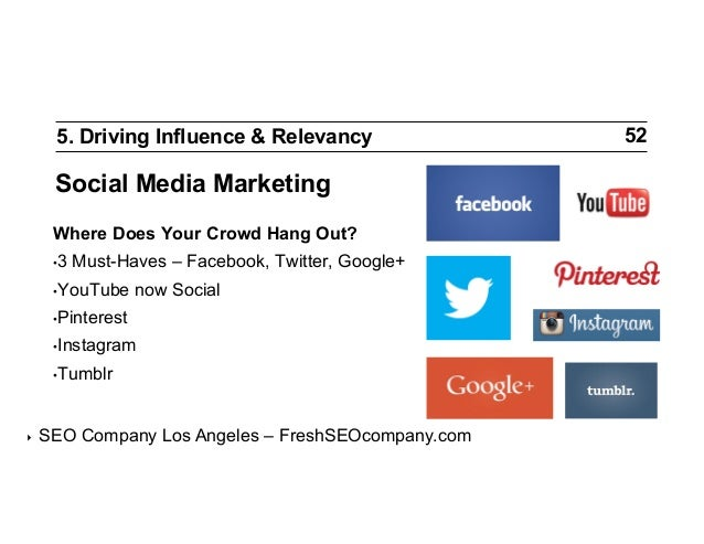 5. Driving Influence & Relevancy  Social Media Marketing Where Does Your Crowd Hang Out? •3  Must-Haves – Facebook, Twitt...