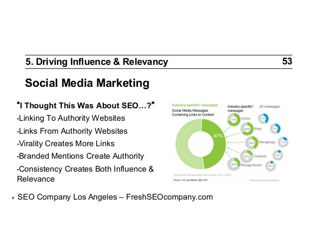 5. Driving Influence & Relevancy  Social Media Marketing I Thought This Was About SEO…? •Linking •Links  To Authority We...