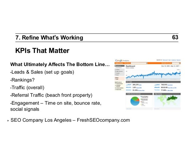 7. Refine What s Working  KPIs That Matter What Ultimately Affects The Bottom Line… •Leads  & Sales (set up goals)  •Ran...