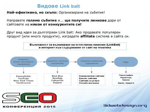 Видове Link bait Най-ефективно, но скъпо: Организиране на събития! Направете голямо събитие и... ще получите линкове дори ...