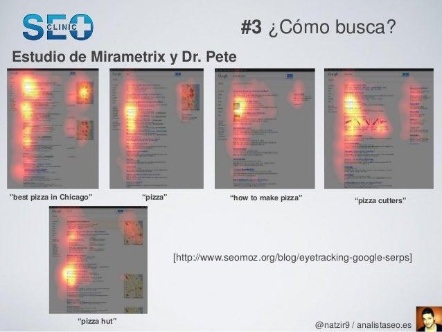 "#3 ¿Cómo busca?Estudio de Mirametrix y Dr. Pete""best pizza in Chicago""         ""pizza""               ""how to make pizza""  ..."