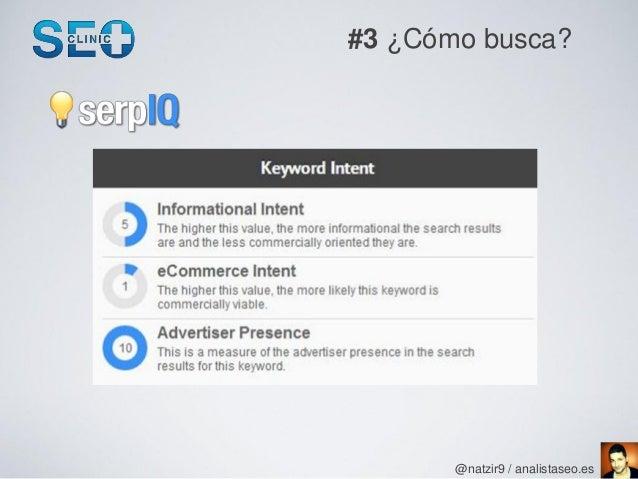 #3 ¿Cómo busca?       @natzir9 / analistaseo.es