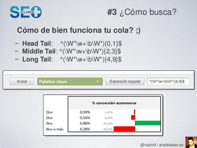 #3 ¿Cómo busca?Cómo de bien funciona tu cola? ;)− Head Tail: ^(W*w+bW*){0,1}$− Middle Tail: ^(W*w+bW*){2,3}$− Long Tail: ^...