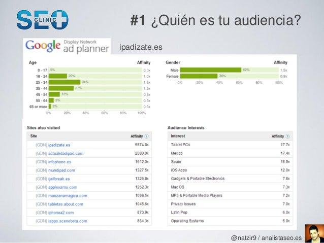 #1 ¿Quién es tu audiencia?ipadizate.es                  @natzir9 / analistaseo.es