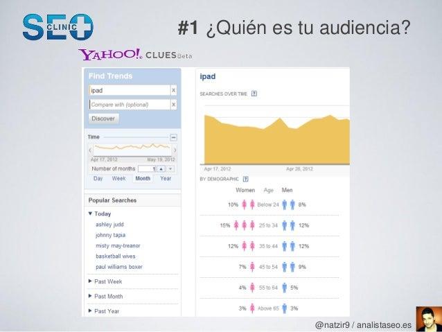 #1 ¿Quién es tu audiencia?               @natzir9 / analistaseo.es