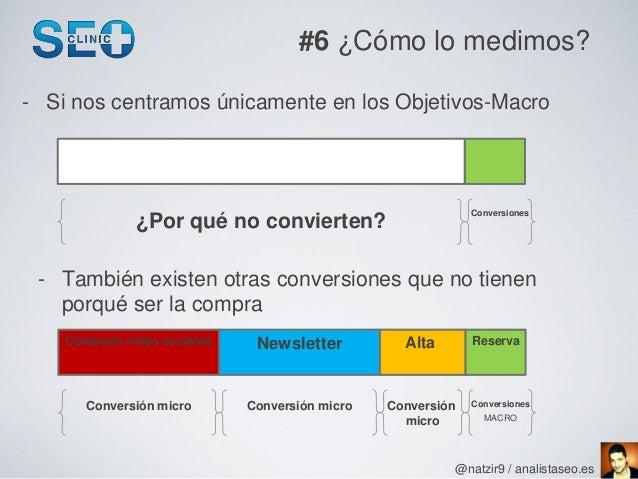 #6 ¿Cómo lo medimos?- Si nos centramos únicamente en los Objetivos-Macro                                                  ...