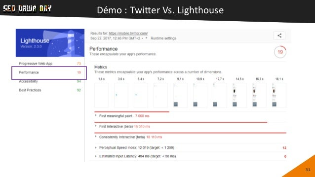 Démo : Twitter Vs. Lighthouse 31