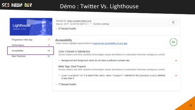 Démo : Twitter Vs. Lighthouse 33