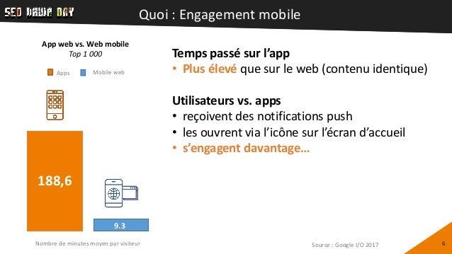 Quoi : Engagement mobile 6 Temps passé sur l'app • Plus élevé que sur le web (contenu identique) Utilisateurs vs. apps • r...