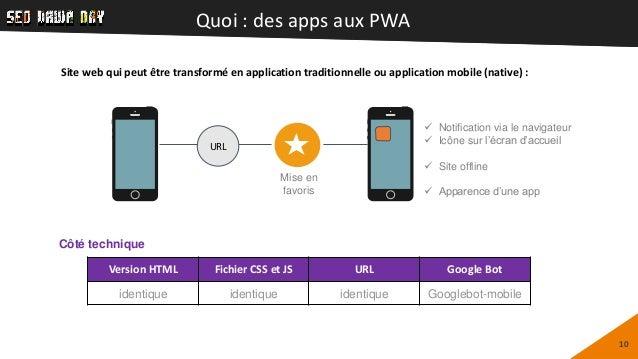 Quoi : des apps aux PWA 10 Site web qui peut être transformé en application traditionnelle ou application mobile (native) ...