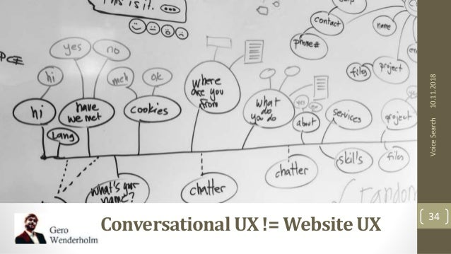 10.11.2018 34 VoiceSearch ConversationalUX!= WebsiteUX
