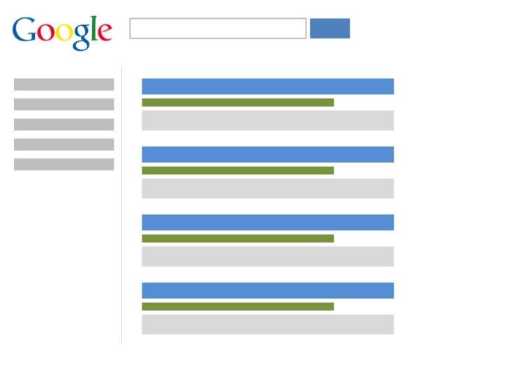 A própria SERP do Google