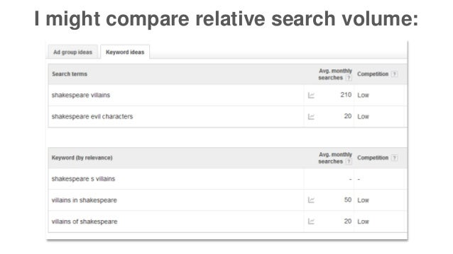 I might compare relative search volume:
