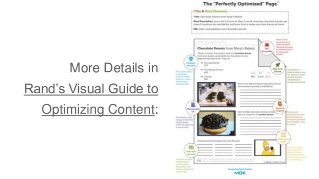 More Details in  Rand's Visual Guide to  Optimizing Content: