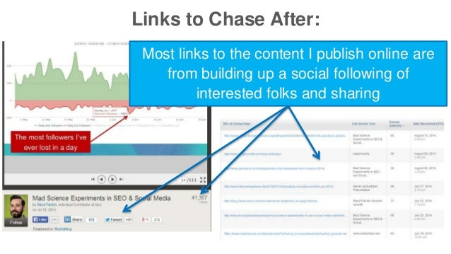 Links to Chase After:  Most links to the content I publish online are  from building up a social following of  interested ...