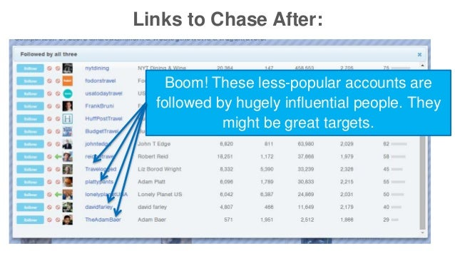 Links to Chase After:  Boom! These less-popular accounts are  followed by hugely influential people. They  might be great ...
