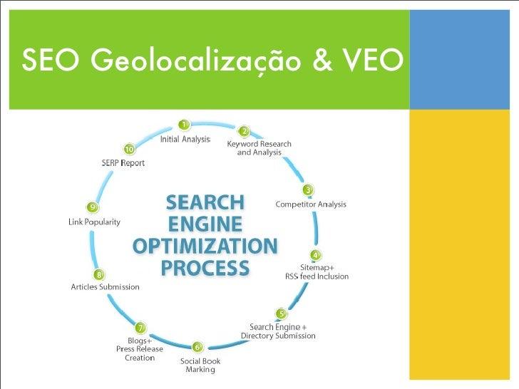 IMRS 2010 | Oscar Ferreira | SEO, Geolocalização e VEO