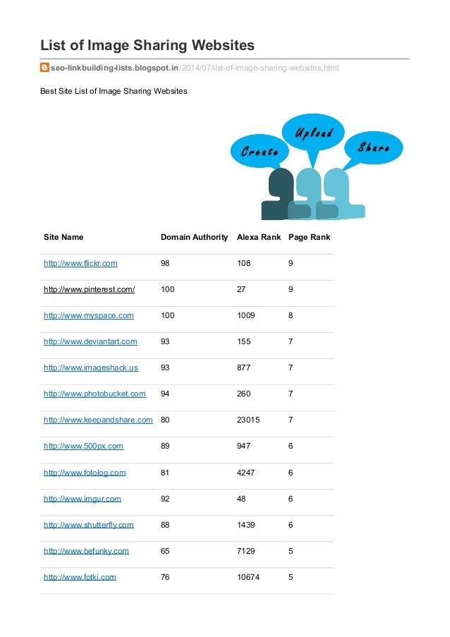 List of Image Sharing Websites seo-linkbuilding-lists.blogspot.in/2014/07/list-of-image-sharing-websites.html Best Site Li...