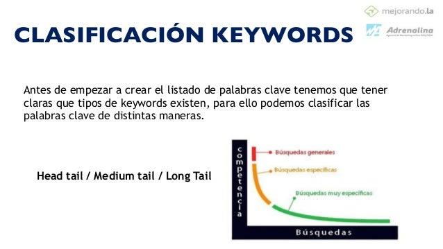 • Brainstorming keyword • Listado de criterios principales y secundarios  • Buscar competencia para cada criterio  • Inv...