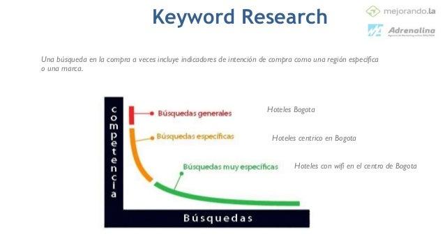 Cómo aplicar el Keyword Research   a mi web