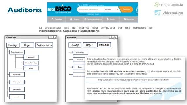 Auditoría Letsbrico