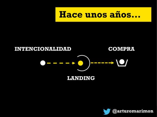 @arturomarimon INTENCIONALIDAD LANDING COMPRA Hace unos años…