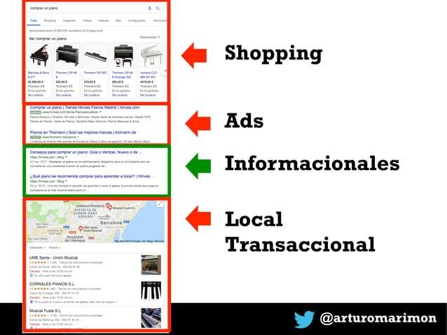 @arturomarimon Shopping Ads Informacionales Local Transaccional